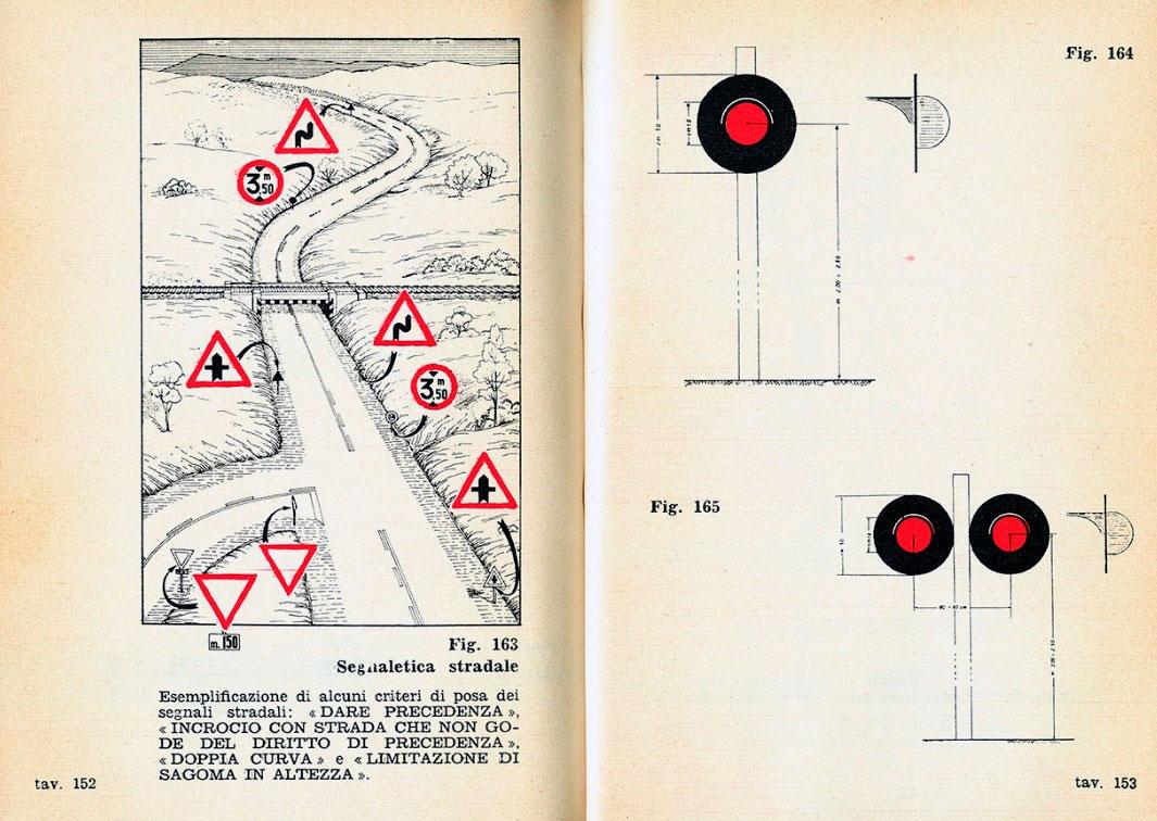 Tavole del Codice della Strada con esempi di posa dei segnali e segnaletica ferroviaria. Disegni di Michele Iocca (fonte: guidefumettoitaliano.com)