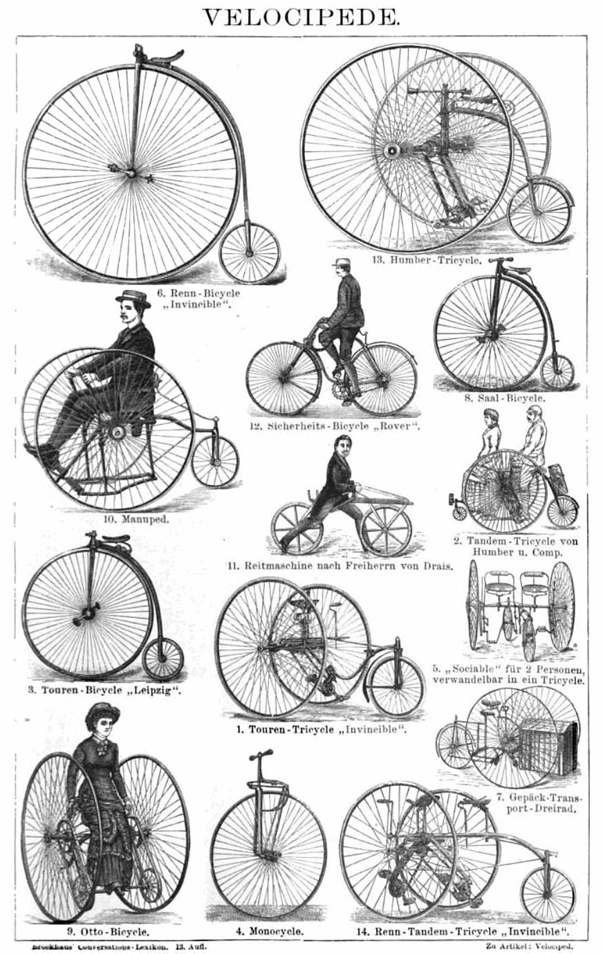 Disegno di velocipedi in un'enciclopedia tedesca del 1887